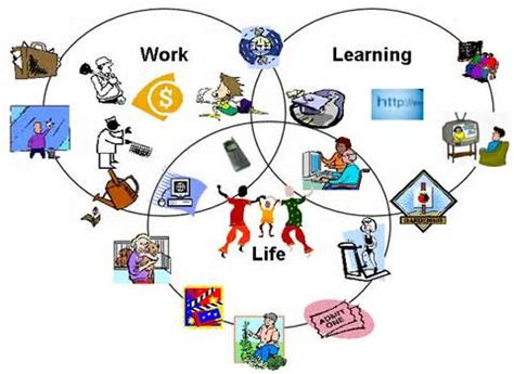 Essay on technical and vocational education